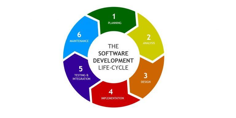 Software development life-cycle (SDLC)