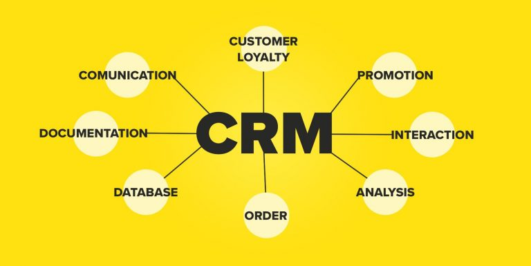 What is CRM – Customer Relationship Management?